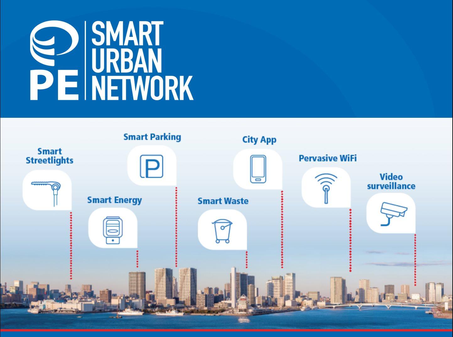 PE Smart Urban Network